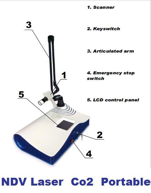NDV Smart Láser de Co2 Fraccional – Portable