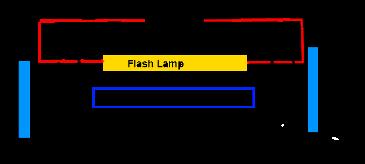 Información Técnica sobre los diferentes dispositivos Láseres, Luz Pulsada Intensa (IPL), Láseres de Nanosegundos y milisegundos para tratar TATOO y para tratar lesiones cutáneas pigmentadas .